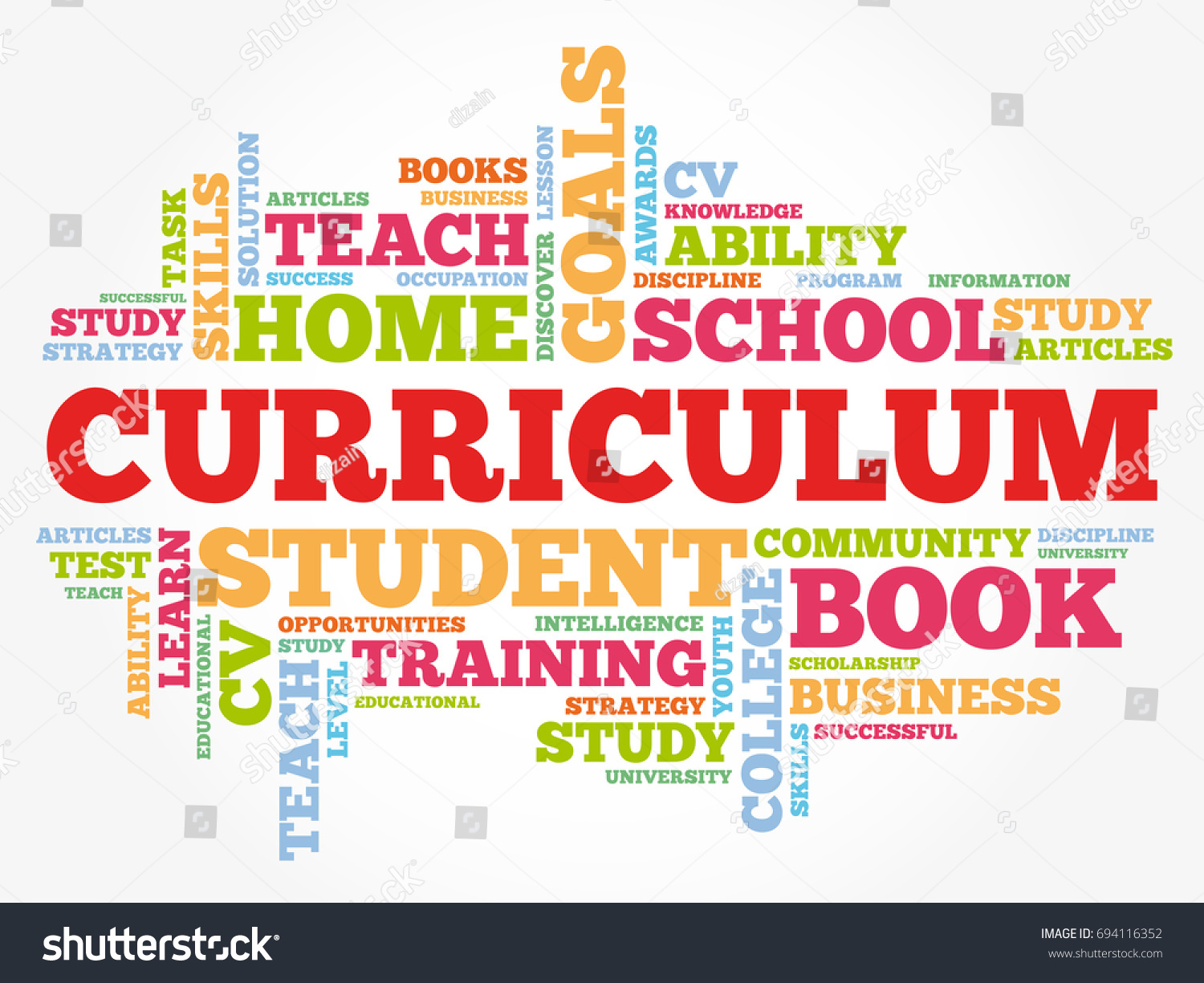 CURRICULUM Word Cloud Collage Education Concept Vector de ...