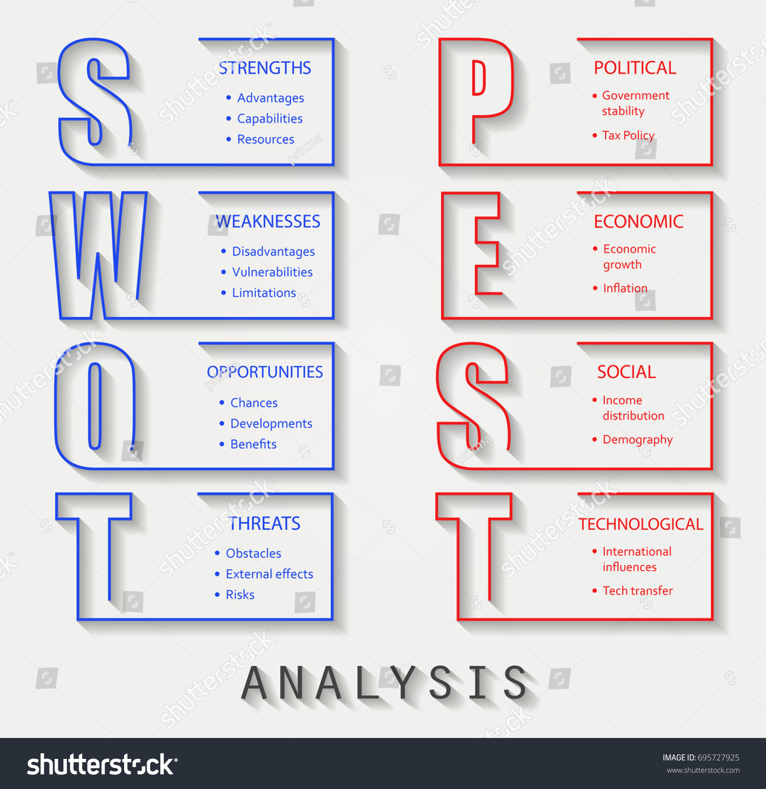 micro finance pest analysis Find the latest and comprehensive swot & pestle analysis of national  australia bank, one of the 'big four' financial institutions in australia.