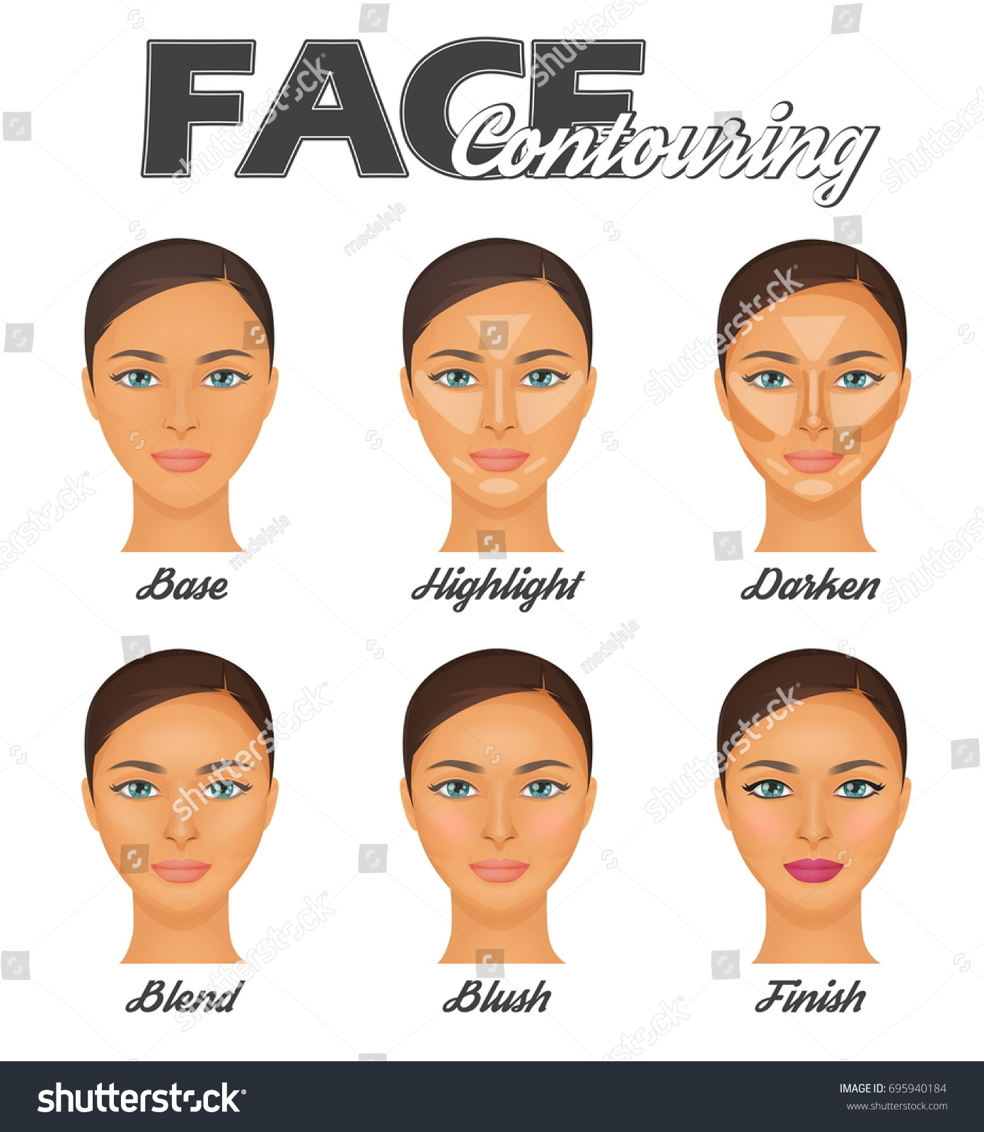 How make perfect face contouring makeup stock vector 695940184 how to make perfect face contouring make up tutorial chart highligter bronzer and baditri Images