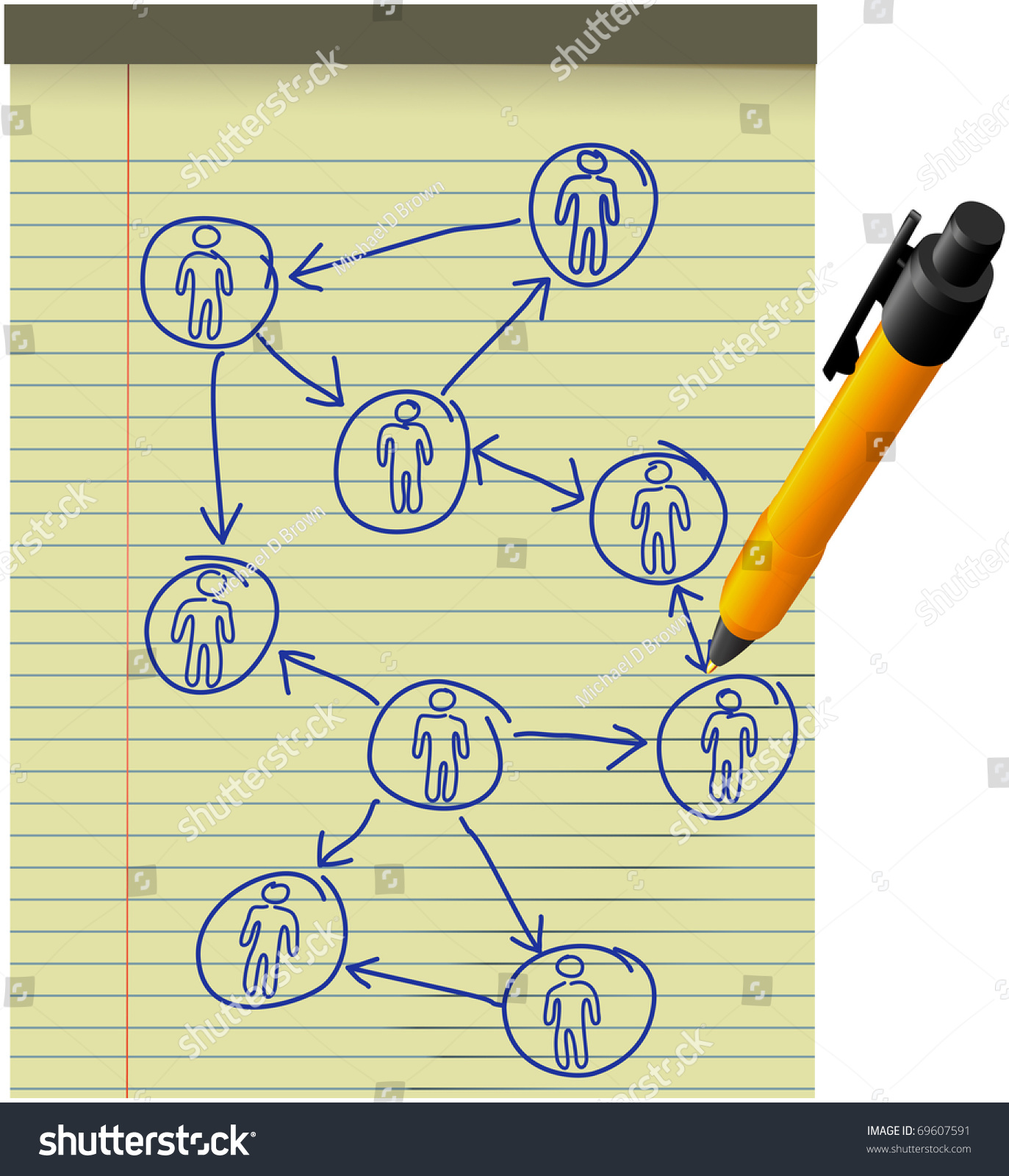 pen drawing a business diagram of human resources network plan on yellow  legal paper pad