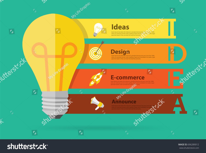 creative light bulb idea banner design infographic typographic steps to success business horizontal timeline process - Banner Design Ideas