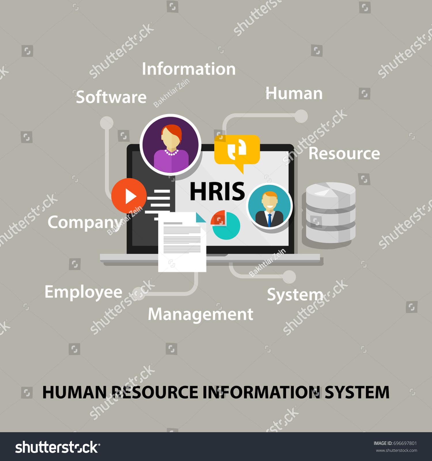 Hris human resources information system software vectores en stock hris human resources information system software application company malvernweather Choice Image