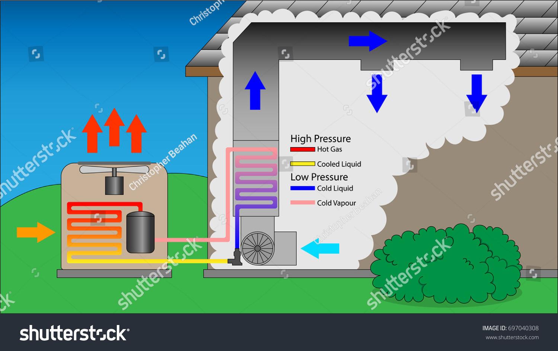 HVAC Diagram Depicting Both Air Flow Stock Vector 697040308 ...
