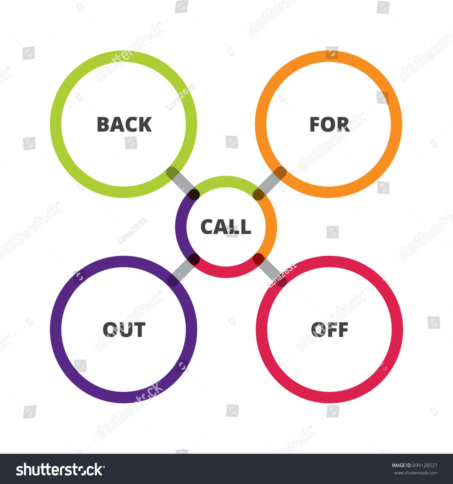 English grammar phrasal verbs call verb stock vector 699128527 english grammar phrasal verbs call verb diagram ccuart Image collections