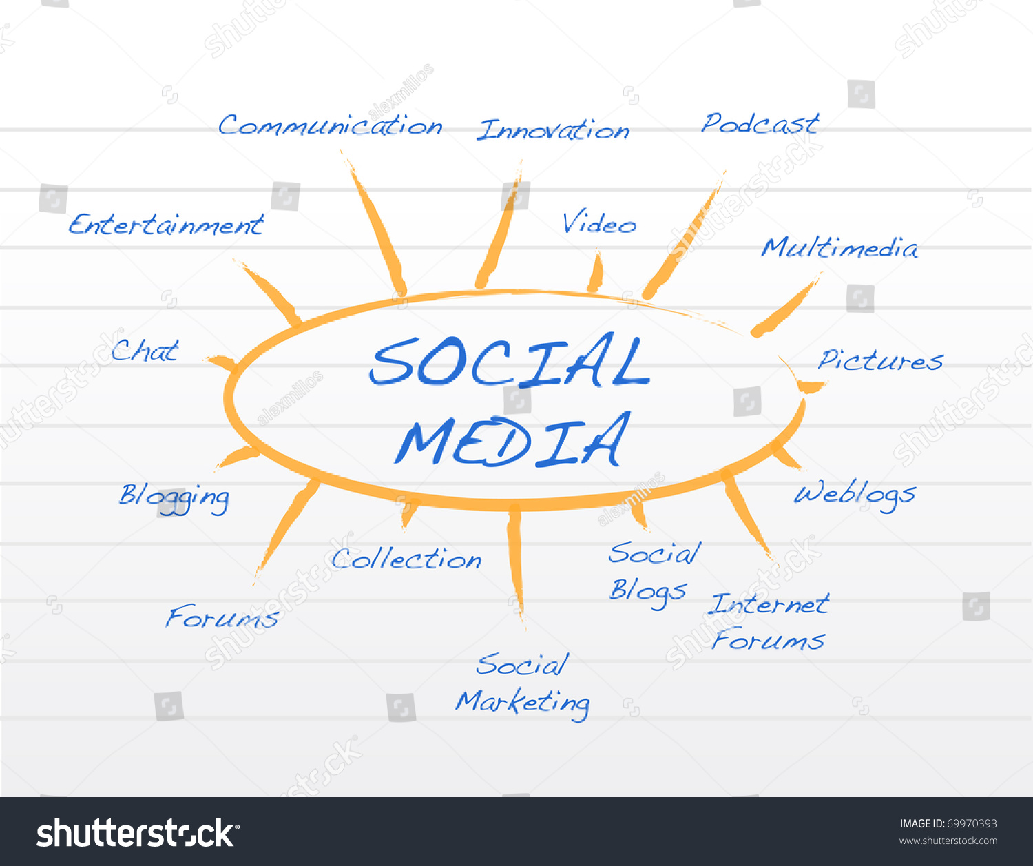 Social Media and Mind Control- The Creation of a Hive Mentality