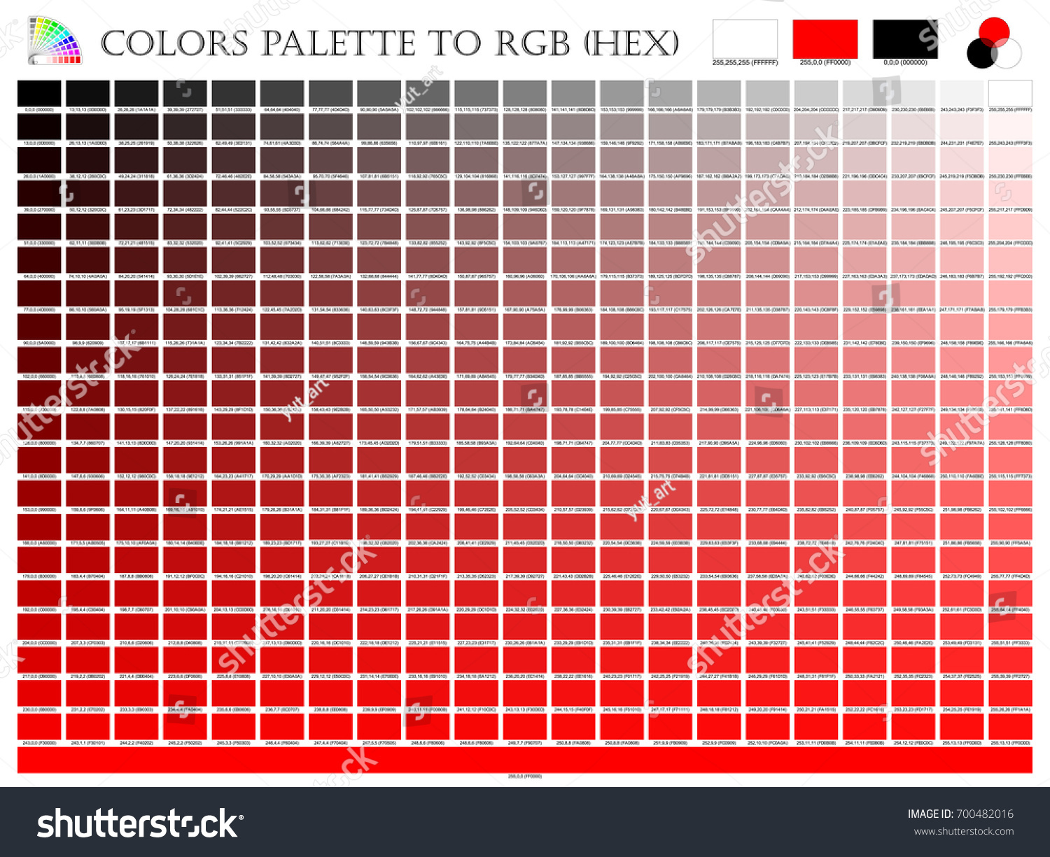 Color Palette Mixer 3 Color Black Stock Vector Royalty Free
