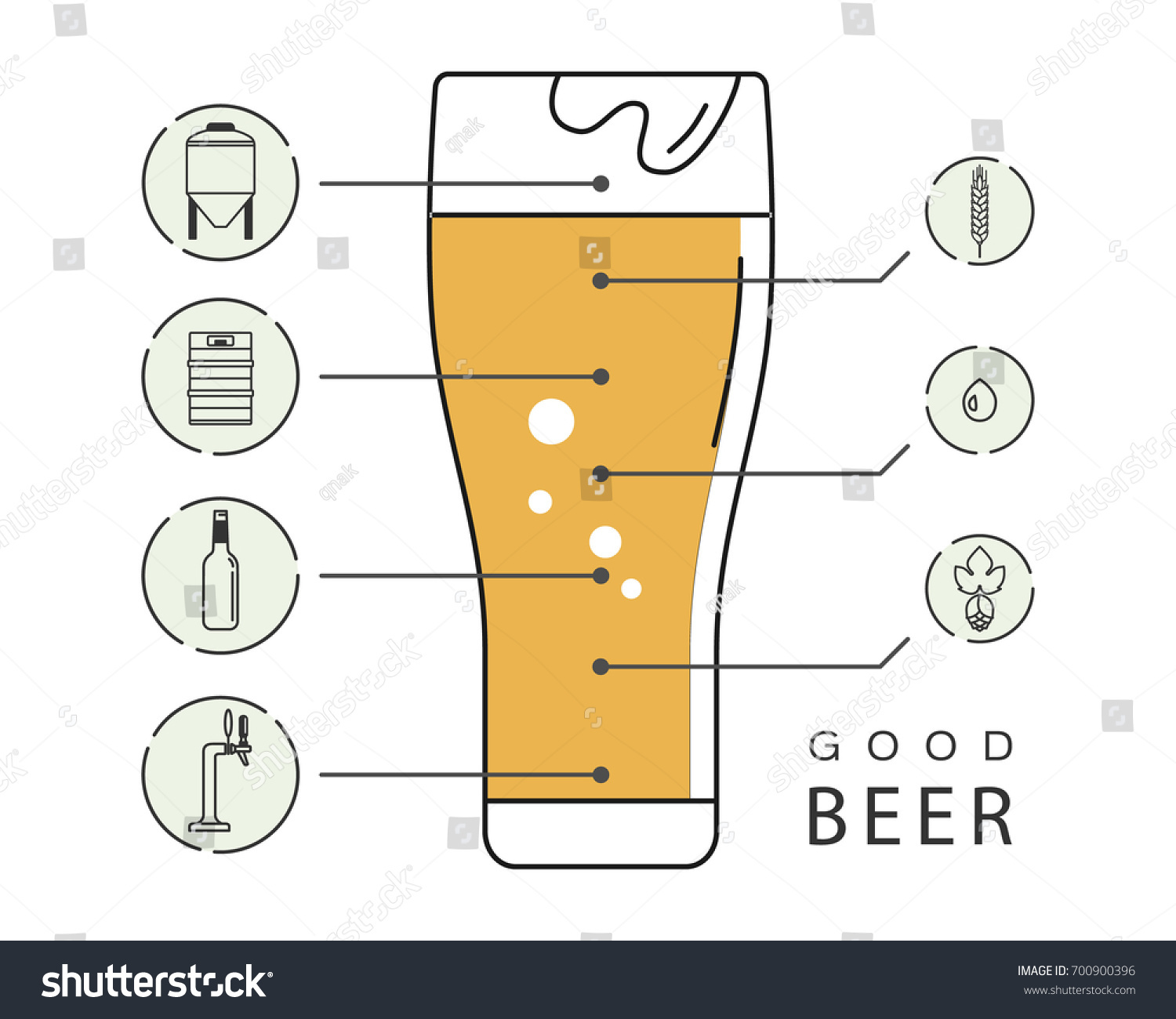 wiring diagram for keg beer beer fermentation diagram