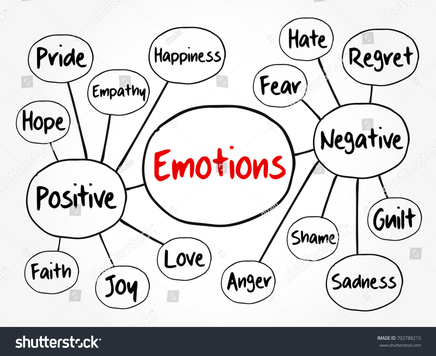 human emotions Human emotion professor june gruber, yale university this course will introduce students to a diverse array of theoretical and empirical issues related to t.