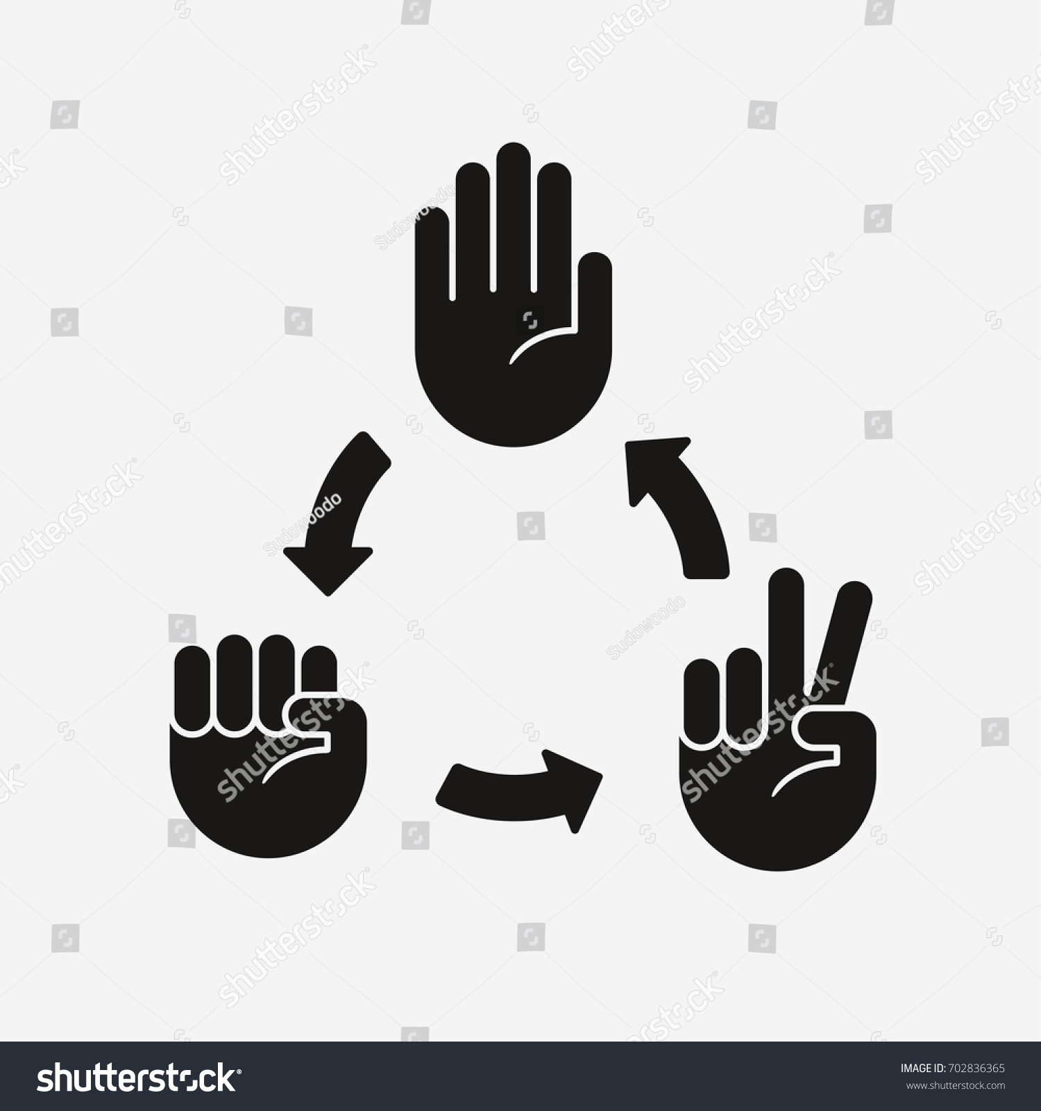 Rock paper scissors game diagram hand stock vector 702836365 rock paper scissors game diagram hand icons with arrows showing which gesture wins pooptronica Choice Image