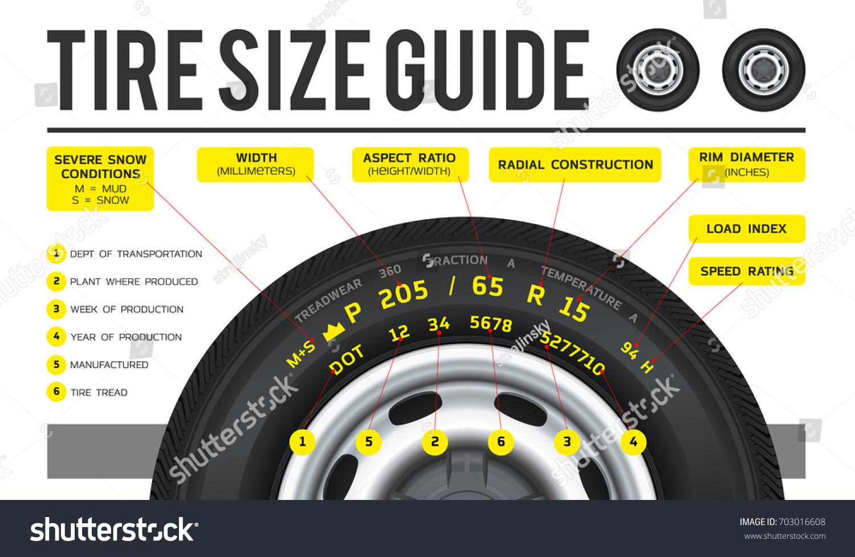 Understanding Basic Tire Information | Autos Post