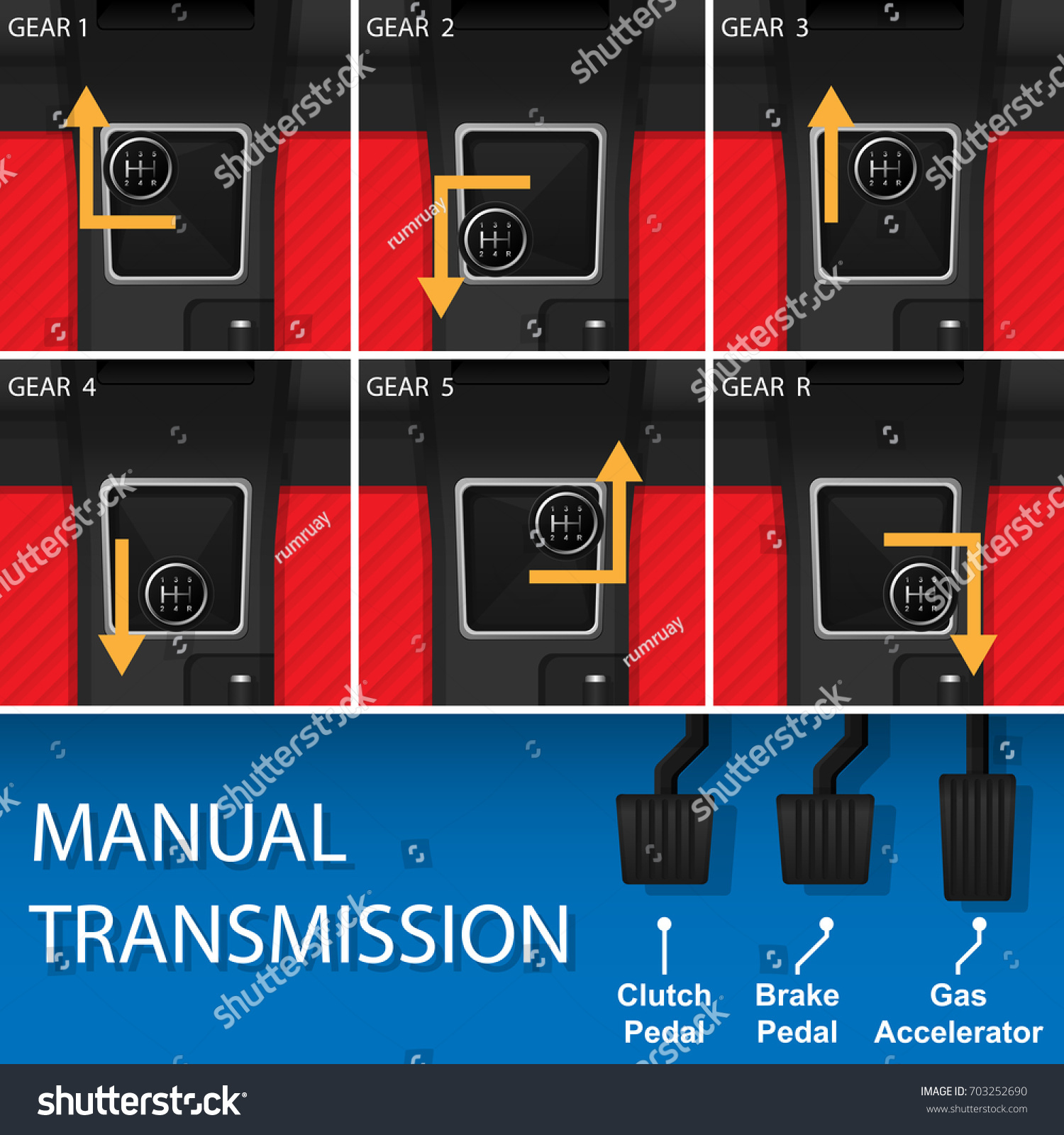 How To Drive Stick Shift Diagram