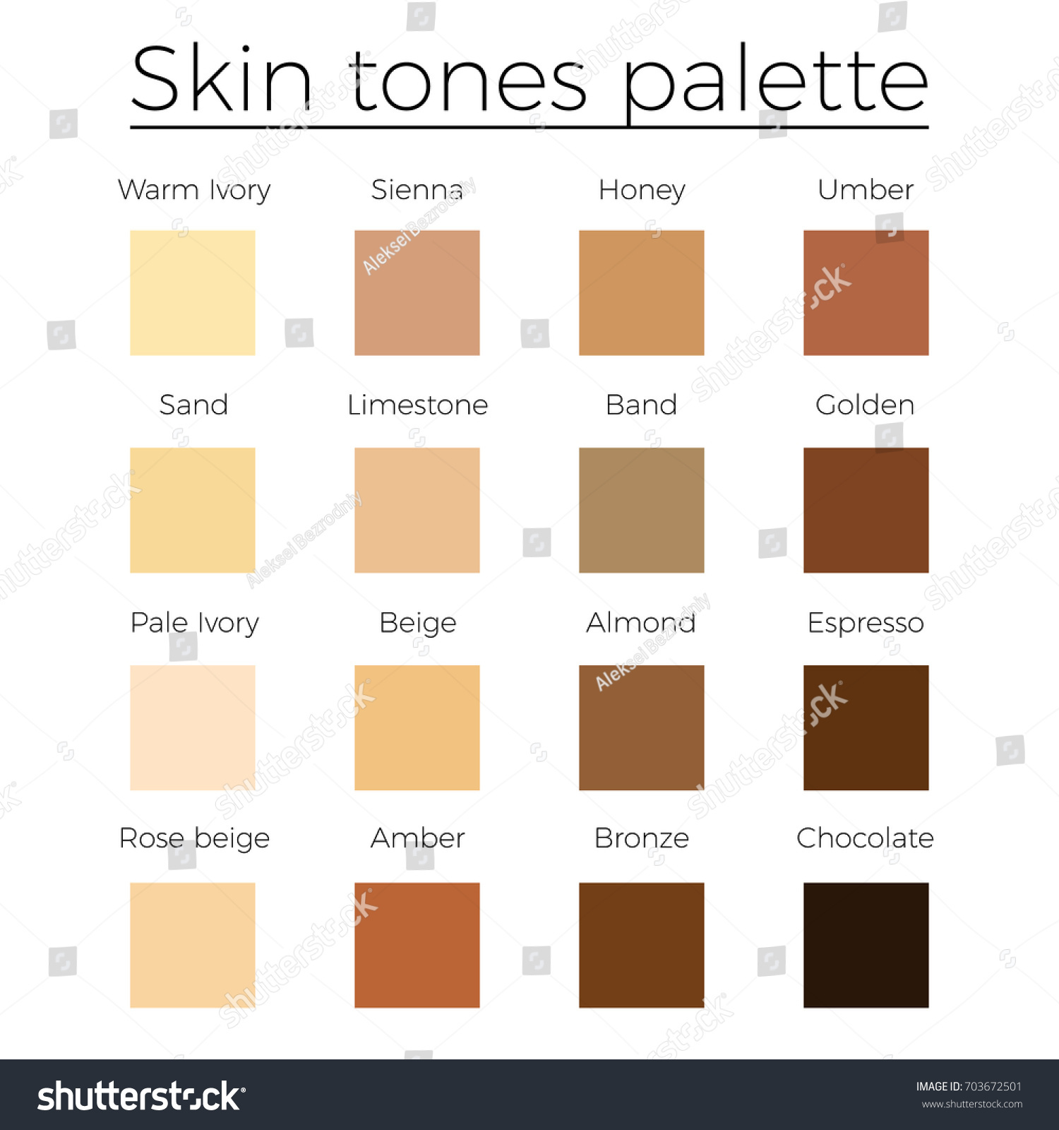 how to know skin colour