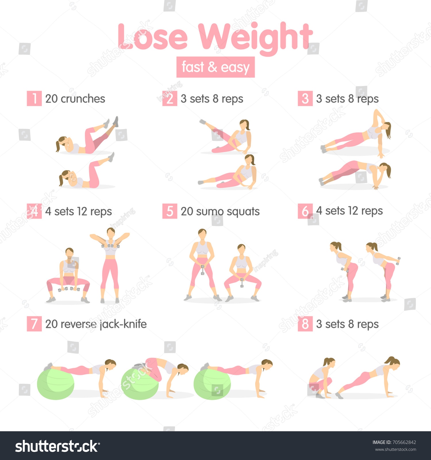 Excel group weight loss tracker