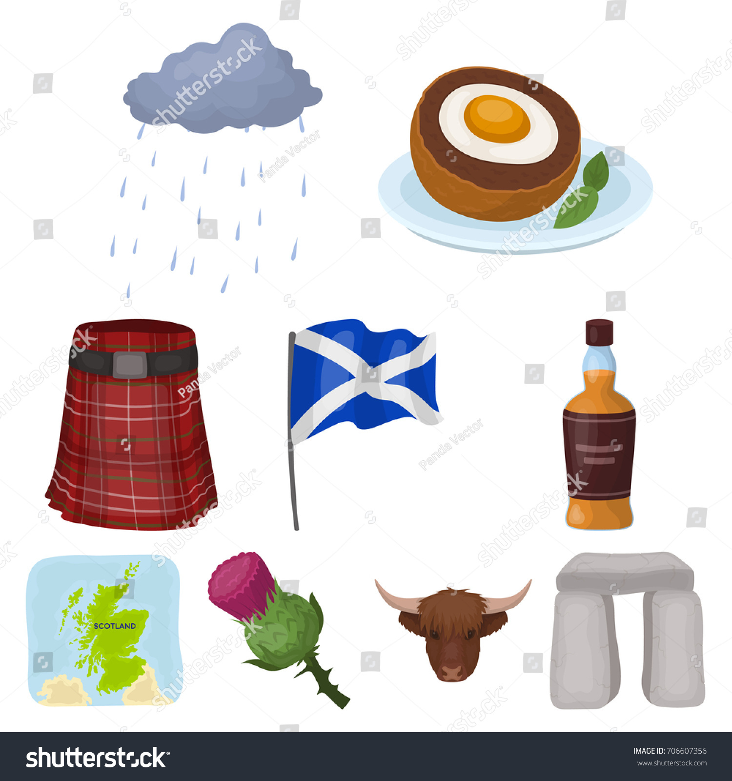National symbols scotland scottish attractions scotland stock vector national symbols of scotland scottish attractions scotland country icon in set collection on cartoon buycottarizona Image collections
