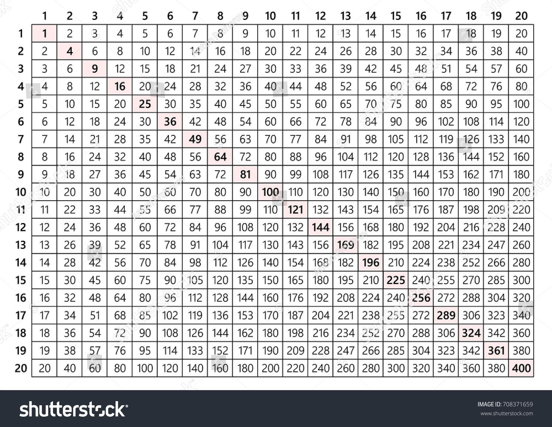 Multiplication table 20x20 stock vector 708371659 shutterstock multiplication table 20x20 gamestrikefo Image collections