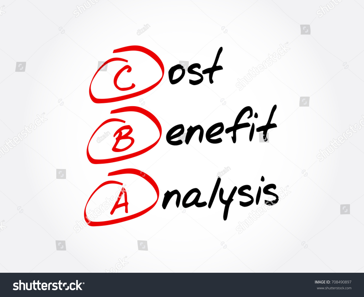 CBA   Cost Benefit Analysis, Acronym Business Concept Background