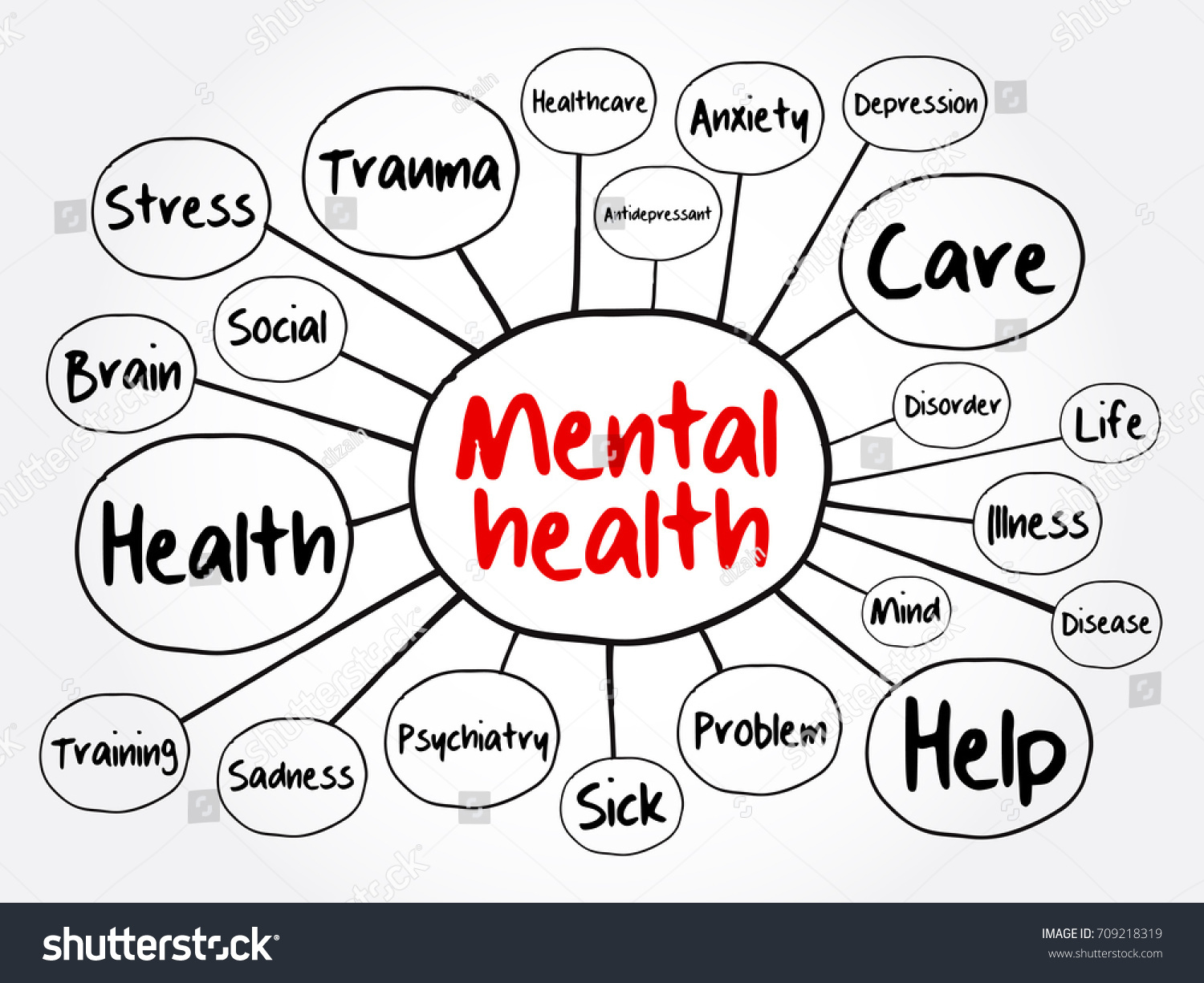 mind and healthy self concept Self-concept self-esteem emotional health may produce trouble with self-concept workplaces in the health and social care sectors have policies and.