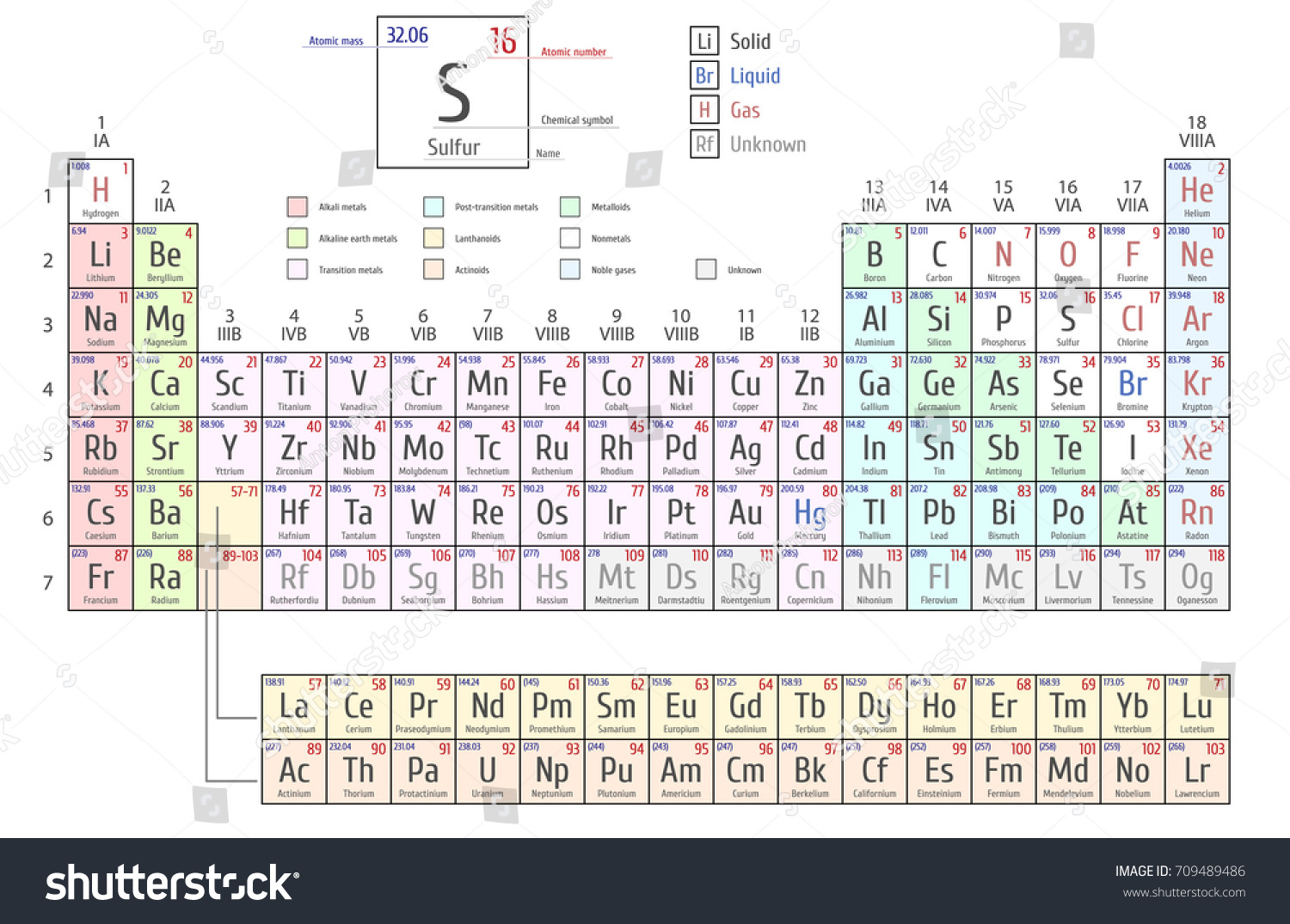 Periodic table elements stock vector 709489486 shutterstock periodic table of the elements gamestrikefo Images