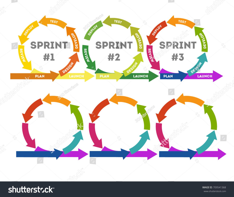 Concept Rapid Product Development Concept Sprint Stock Photo Photo