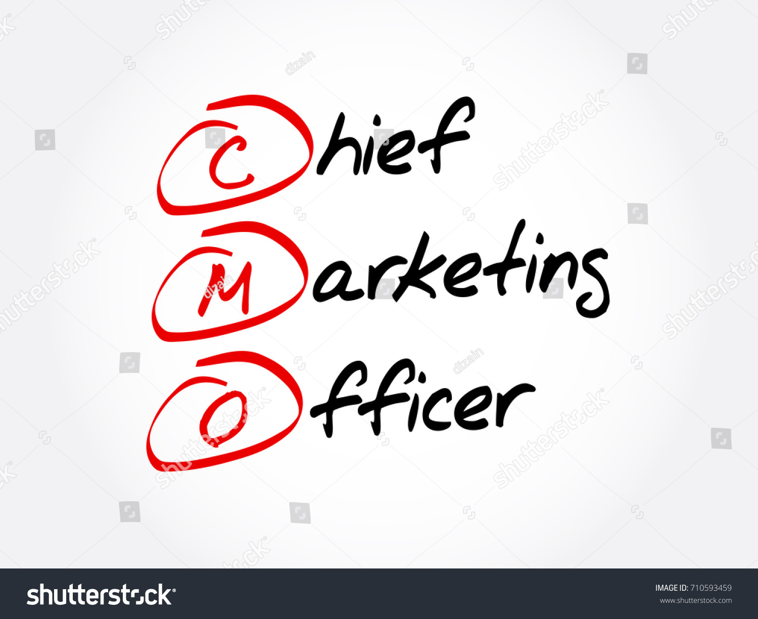 CMO   Chief Marketing Officer, Acronym Business Concept Background