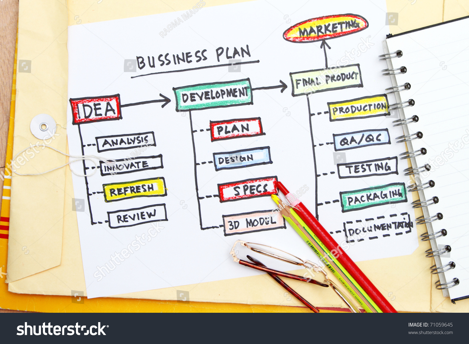 business plan abstract with workflow and process