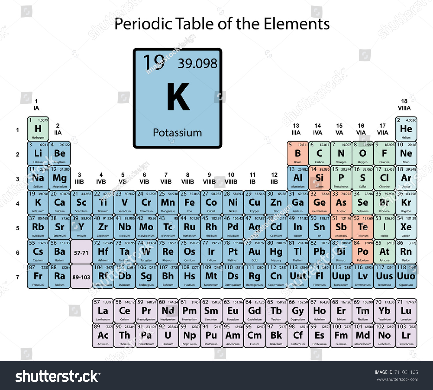 Potassium big on periodic table elements stock vector 711031105 potassium big on periodic table of the elements with atomic number symbol and weight with urtaz Gallery