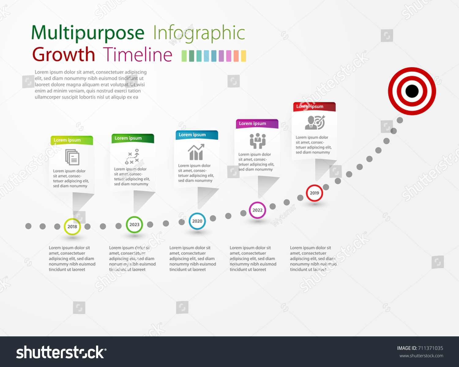 mind map timeline template resume objective examples