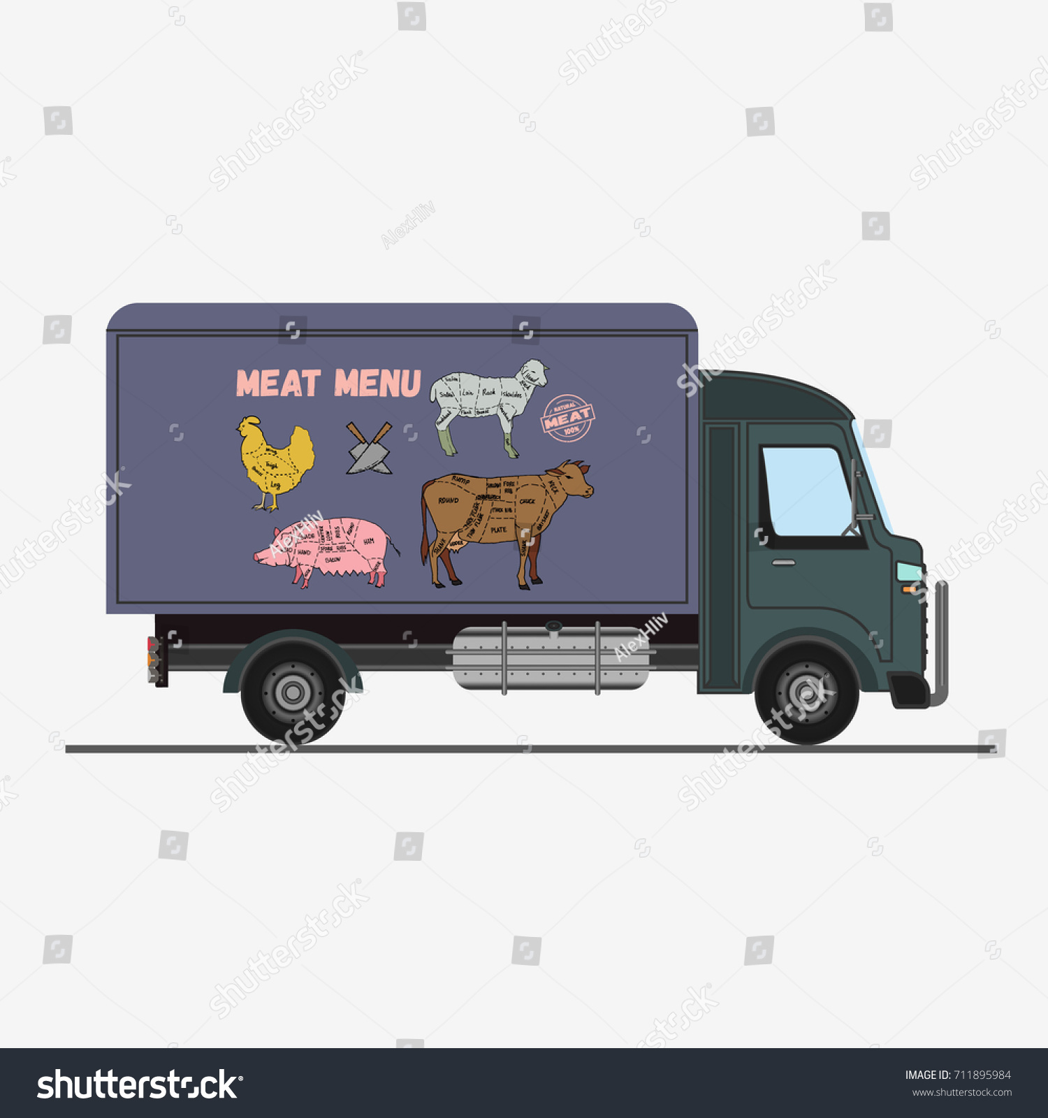 Types Of Meat Delivery Chicken Broiler Beef Pork Lamb