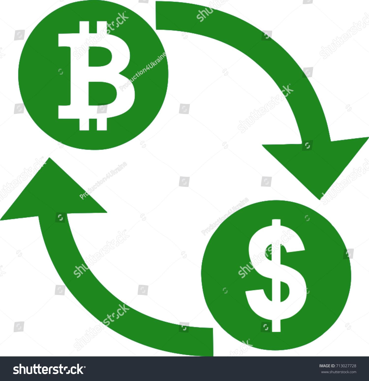 Kunena kriptovaliutos augimas, Automatinis Bitcoin Bot prekybos