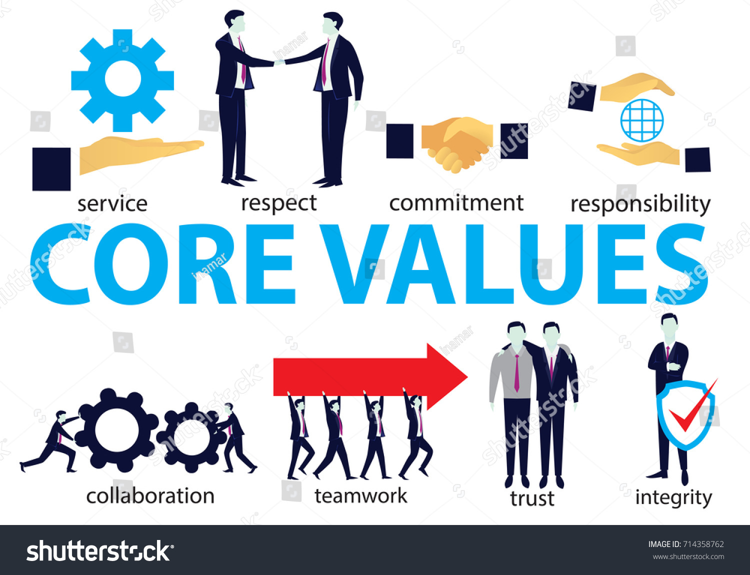 Vector Illustration Business Core Values Concept Stock Photo Photo
