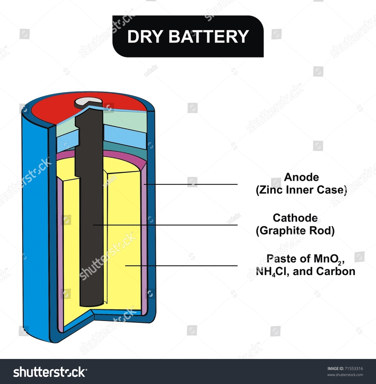 Diagram Of Battery Online Circuit Wiring How Does A Isolator Work Vector Dry Stock Royalty Free 71553316 Rh Shutterstock Com