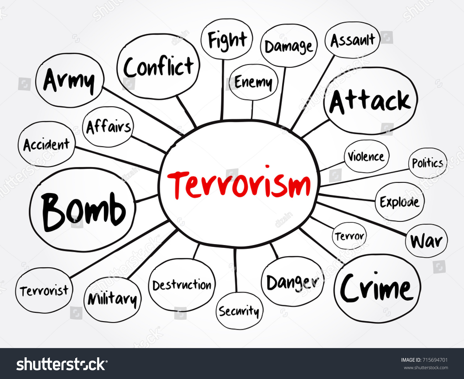 Terrorism mind map flowchart concept presentations stock vector terrorism mind map flowchart concept for presentations and reports nvjuhfo Images