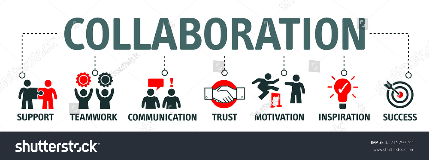 teamwork collaboration and team High performance collaboration: leadership, teamwork, and negotiation from northwestern university are leaders born or made.