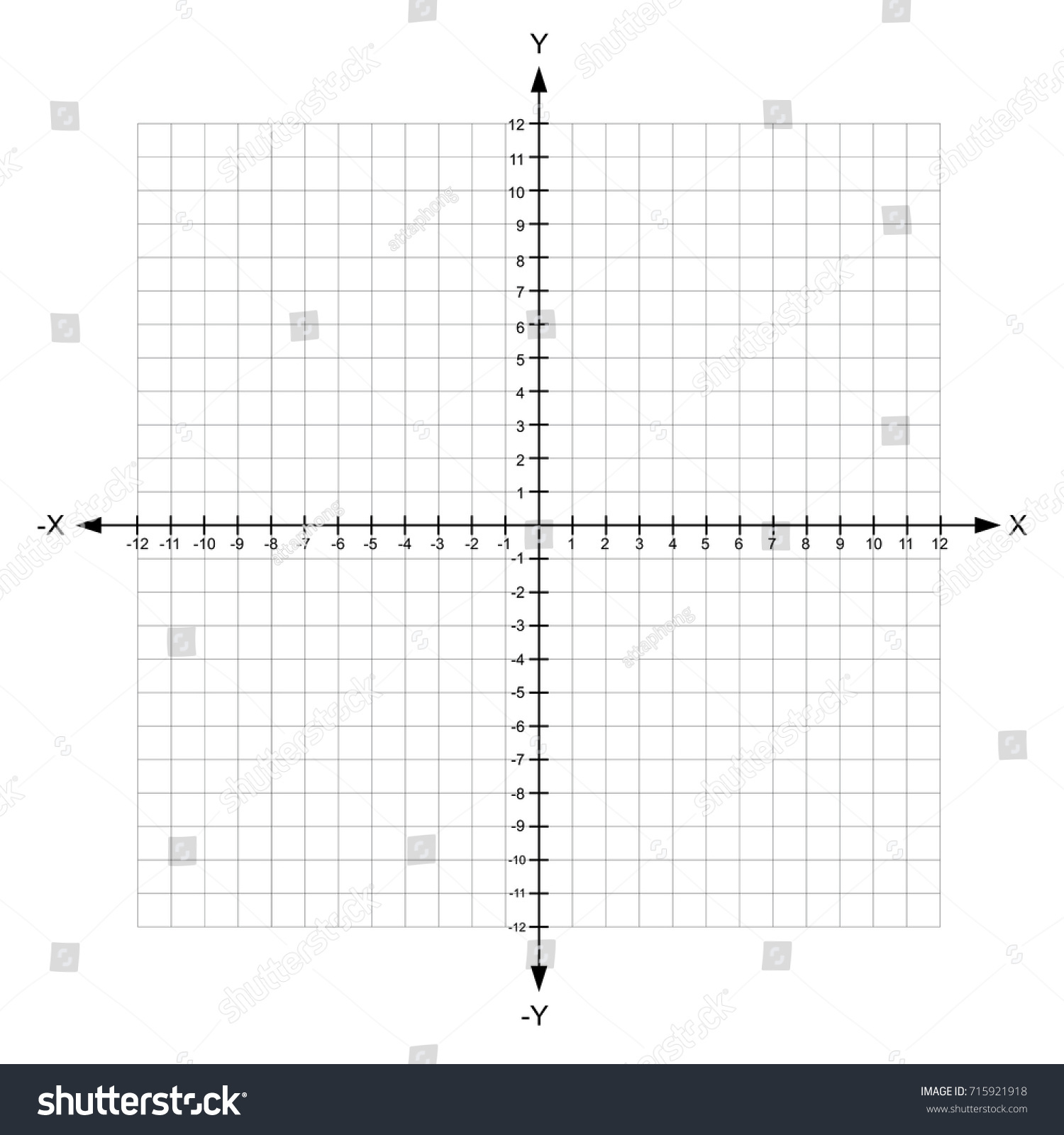 worksheet Graph Paper X And Y Axis blank x y axis cartesian coordinate stock vector 715921918 and plane with numbers on white background illustration