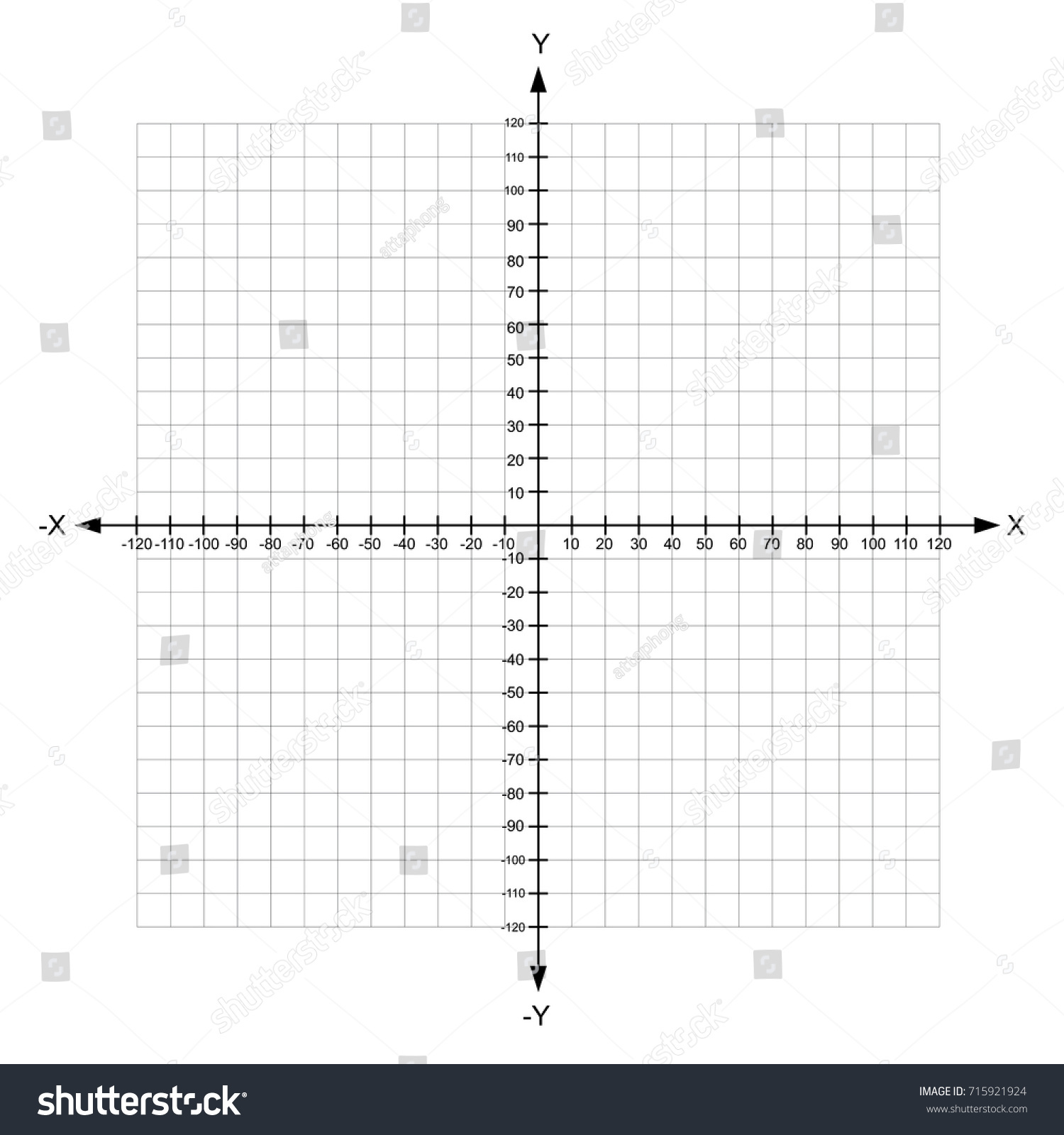 worksheet Graph Paper Xy Axis blank x y axis cartesian coordinate stock vector 715921924 and plane with numbers on white background illustration