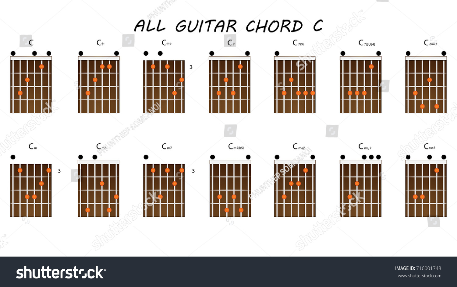 All Chords Guitar C Stock Vector Royalty Free 716001748 Shutterstock