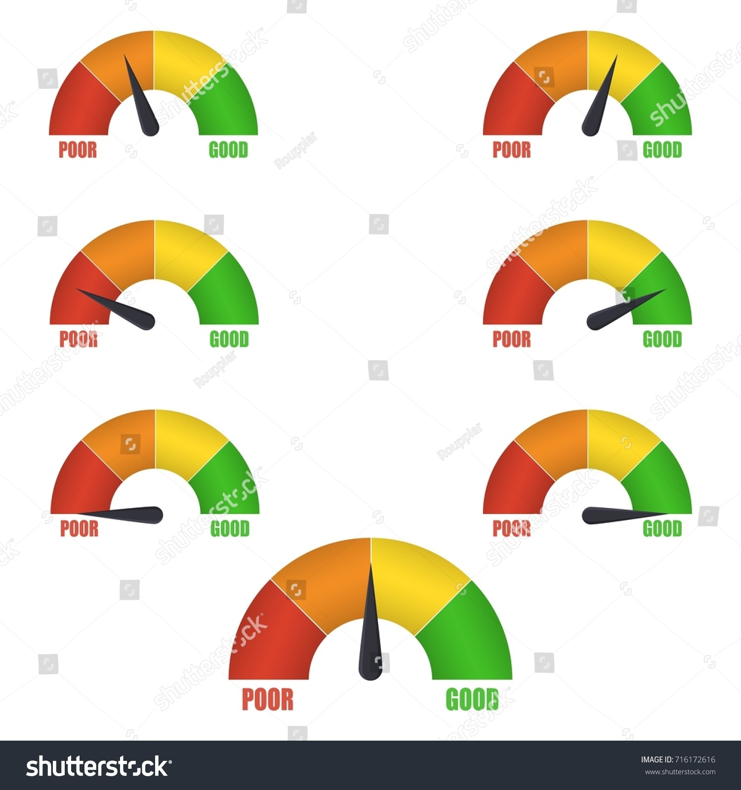 Set Credit Score Showing Different Value Stock Vector