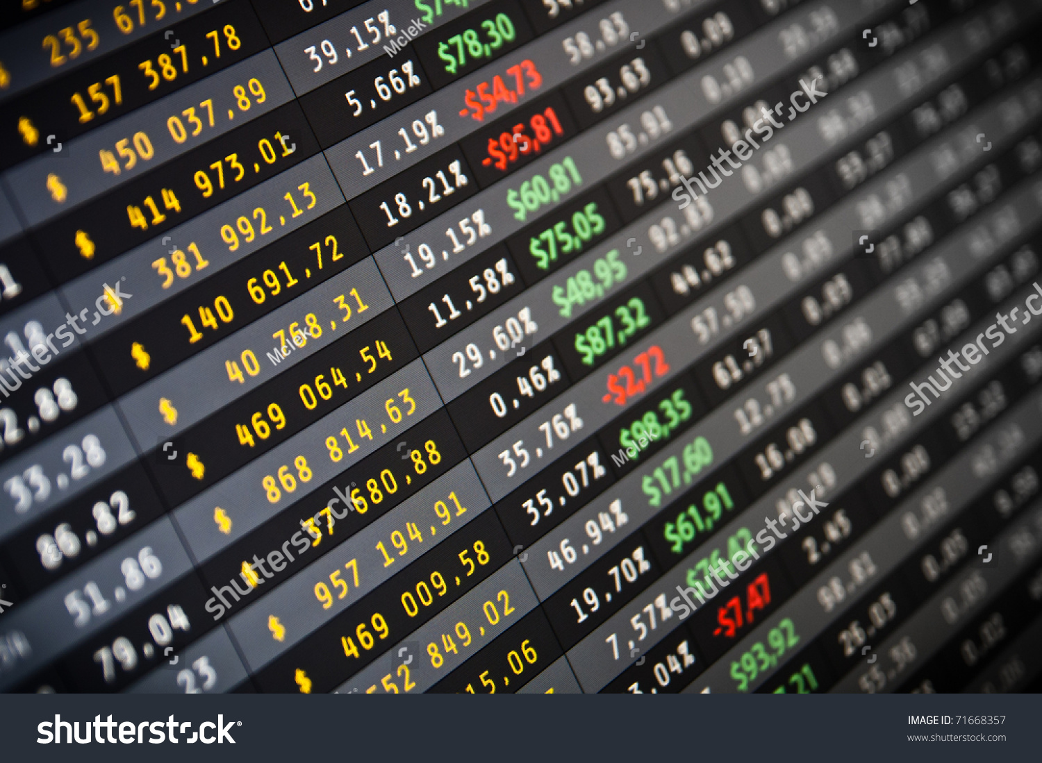 Real Time Stock Quote Business Company Financial Balance Stock Quotes Stock Photo
