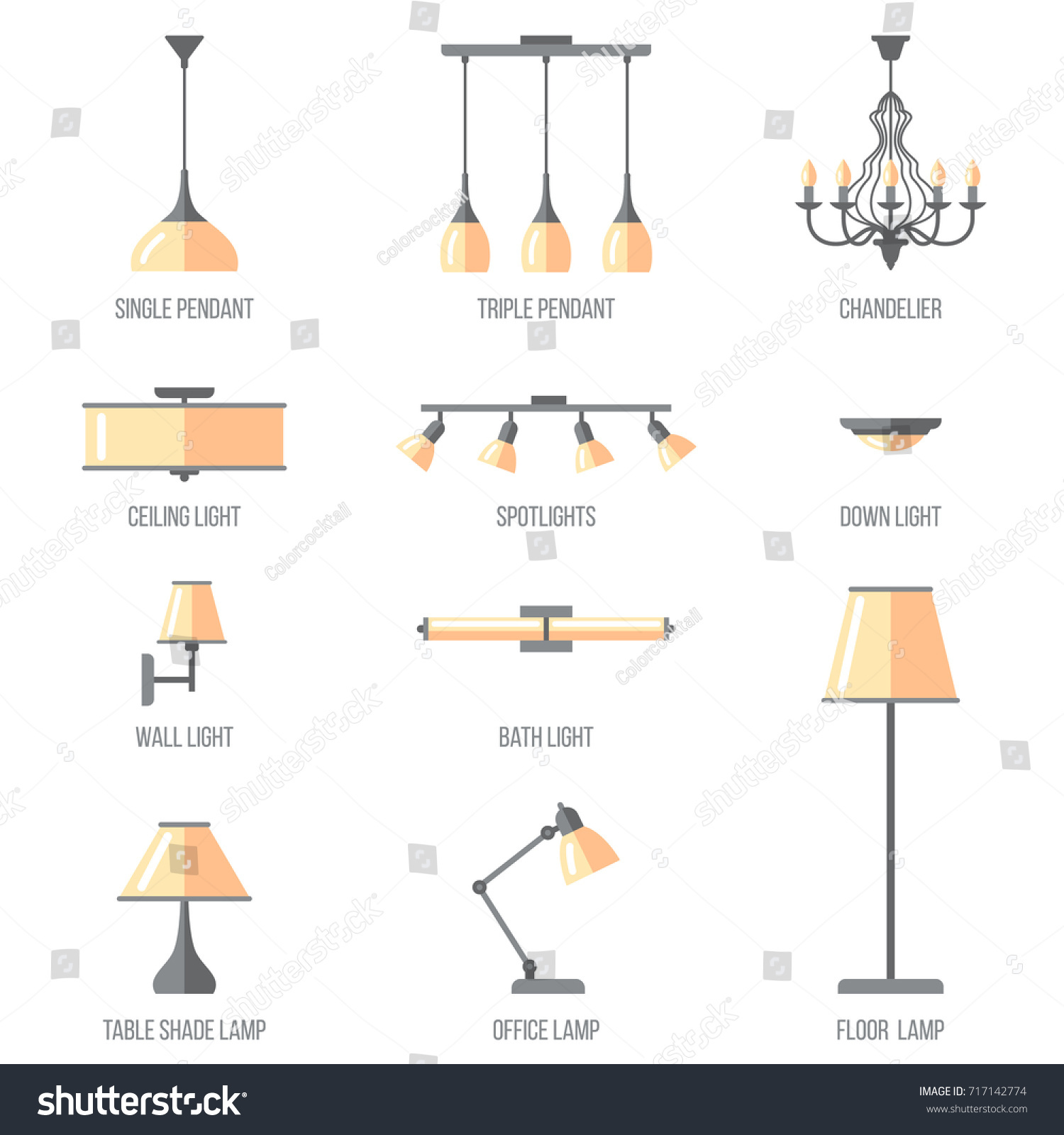 Vector set named indoor lighting types stock vector 717142774 vector set of named indoor lighting types flat style mozeypictures Gallery