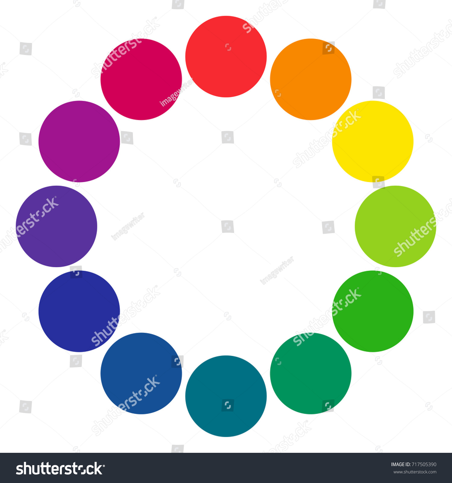 Twelve Part RGB Color Wheel Composed Of Circles Complementary Colors Are Opposite Each Other