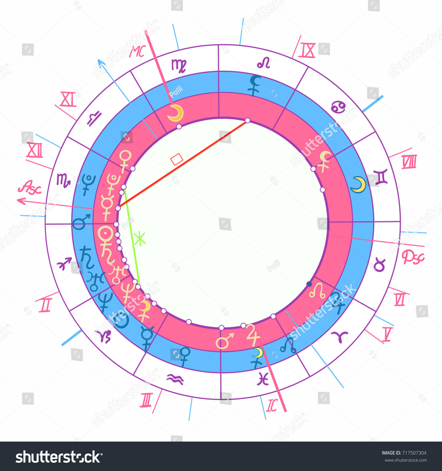 Synastry natal astrological chart zodiac signs stock vector synastry natal astrological chart zodiac signs vector illustration geenschuldenfo Gallery