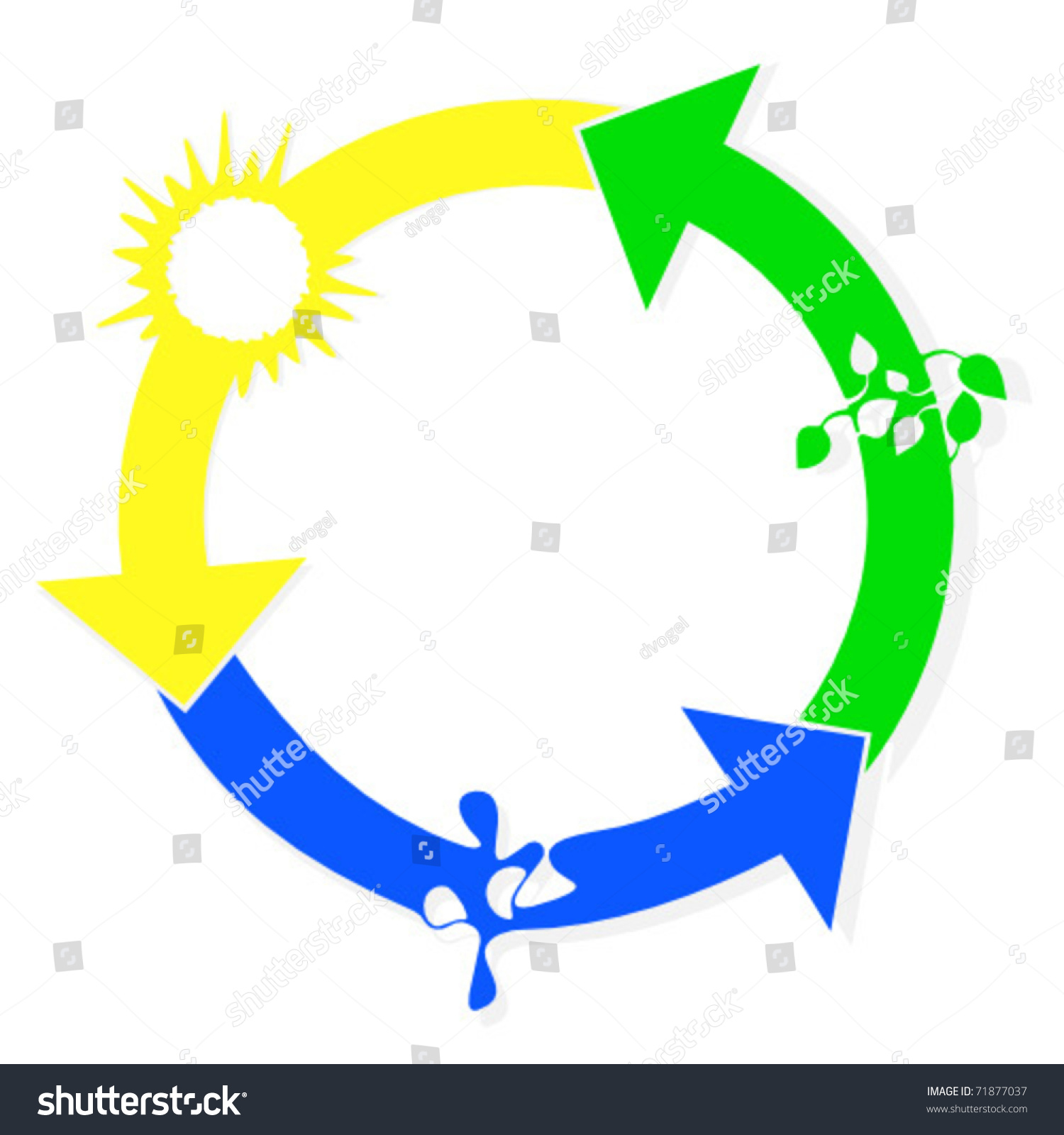 Renewable Energy Recycling Symbol Stock Vector 71877037 ...