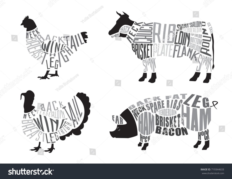 Set Butcher Diagrams Cut Pig Chicken Stock Vector Royalty Free Diagram Of Turkey Cow