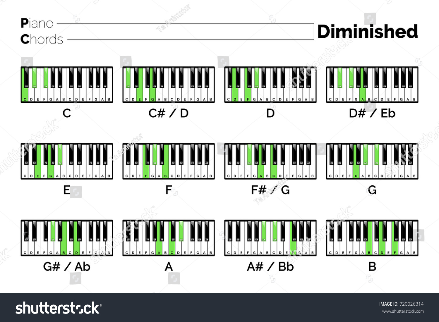 Piano chord diminished stock vector 720026314 shutterstock piano chord diminished hexwebz Image collections