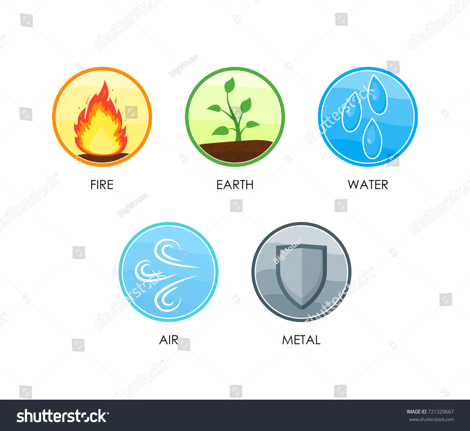 Ayurvedic Therapy Five Elements Nature Set Stock Vector Royalty