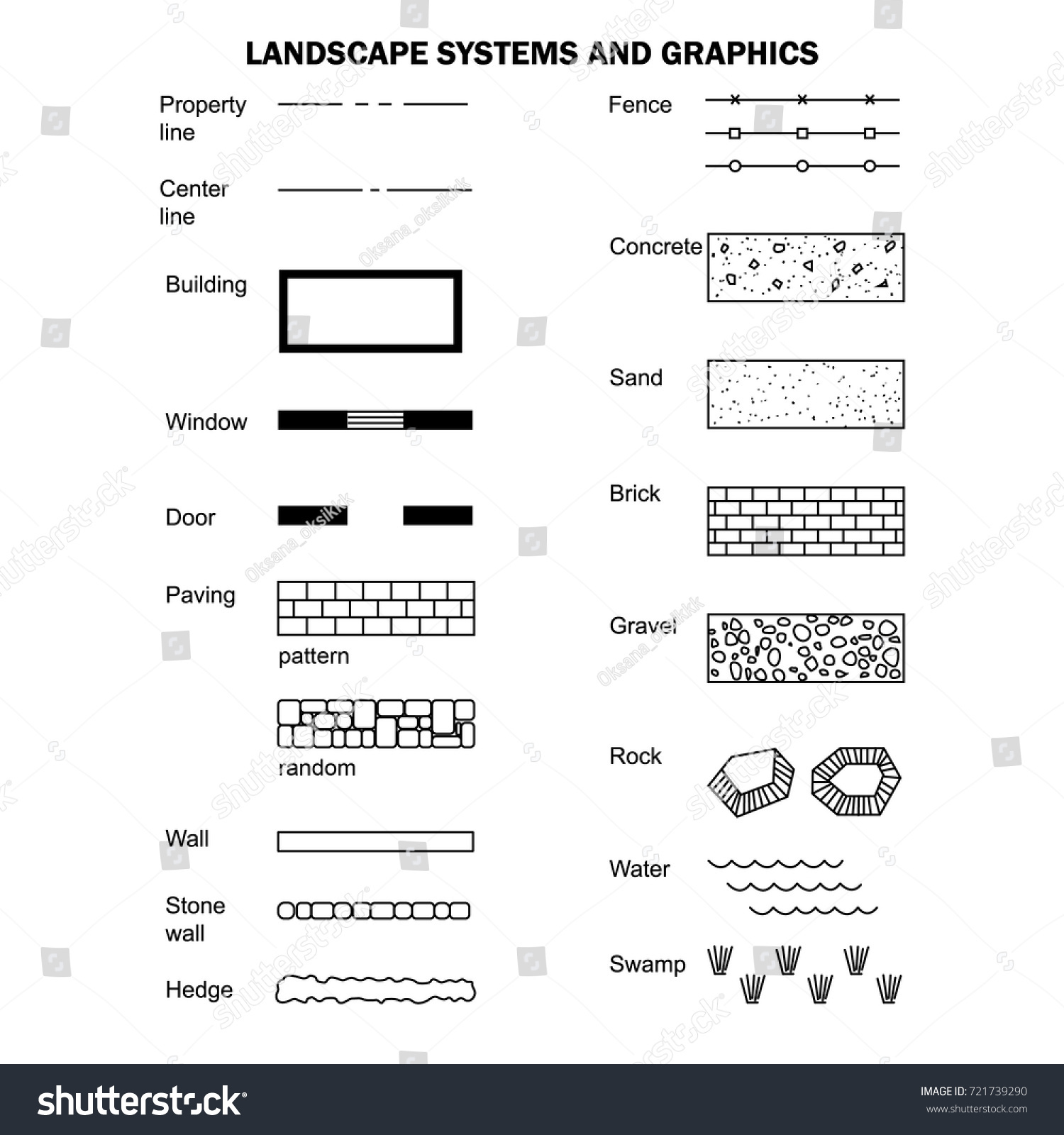 Landscape Systems Graphics Vector Illustration Architectural Stock ...