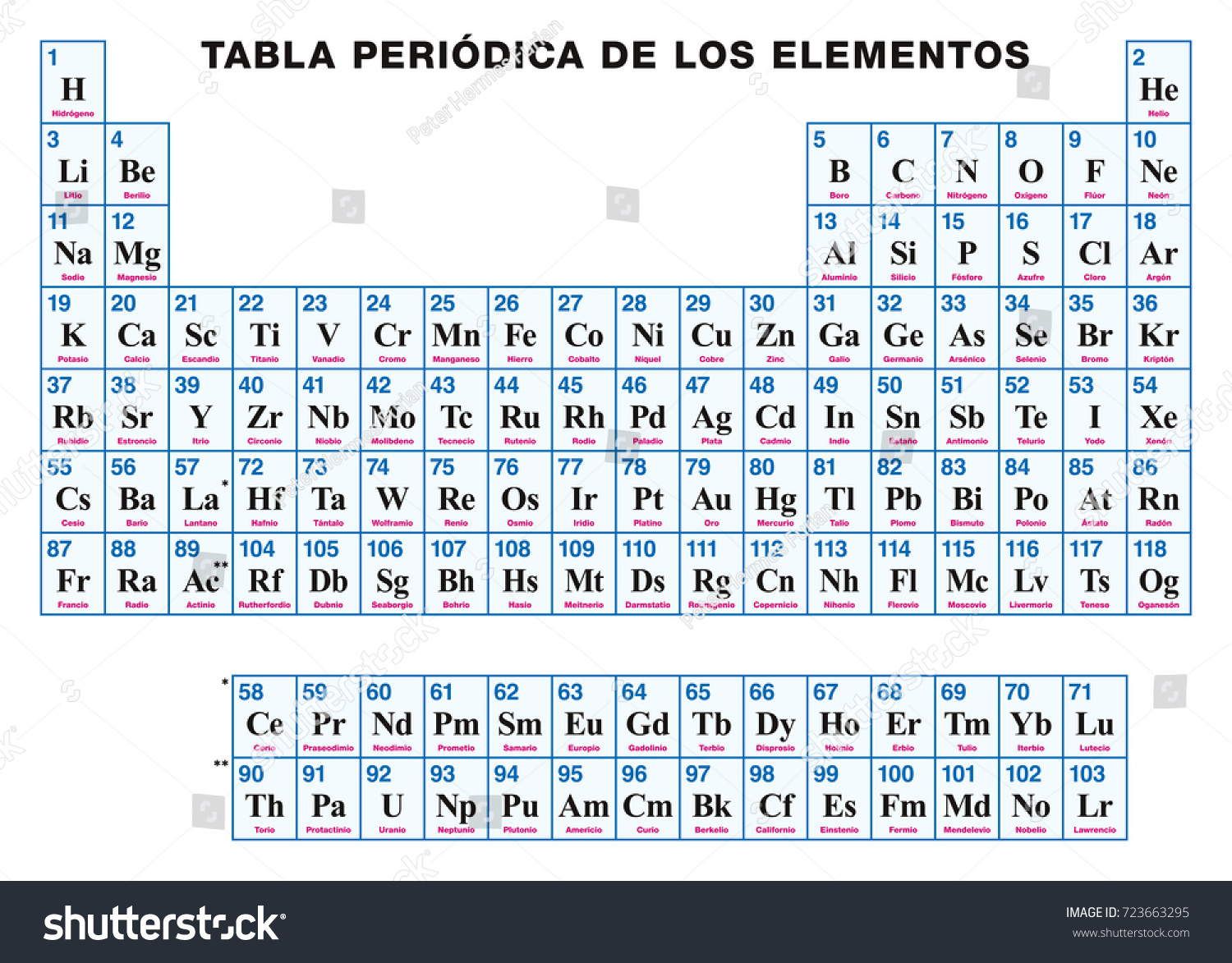 Periodic table elements spanish tabular arrangement stock vector periodic table of the elements spanish tabular arrangement of the chemical elements with their gamestrikefo Gallery
