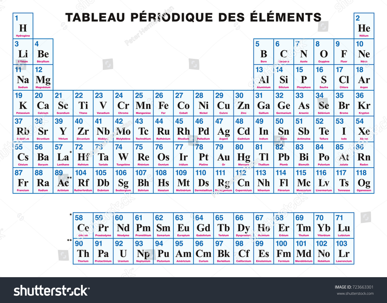 Periodic table elements french tabular arrangement stock vector periodic table of the elements french tabular arrangement of the chemical elements with their urtaz Images