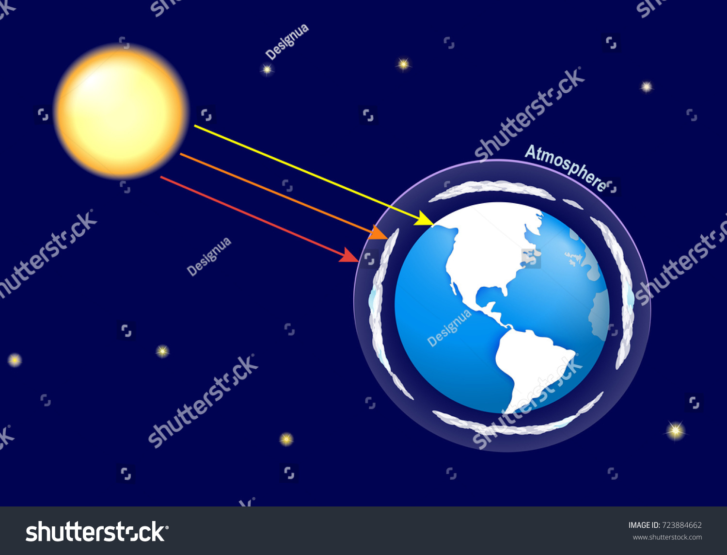 Natural greenhouse effect human enhanced greenhouse stock natural greenhouse effect human enhanced greenhouse stock illustration 723884662 shutterstock ccuart Images