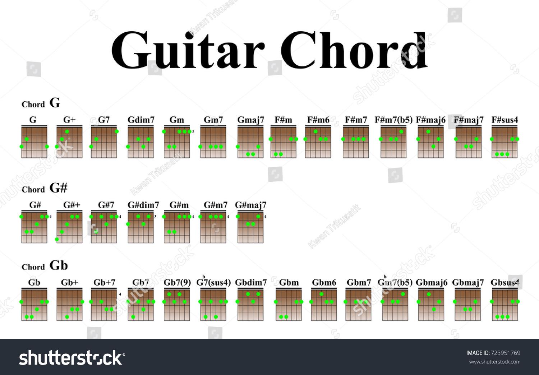 Gmaj7 Chord Guitar Gallery Basic Guitar Chords Finger Placement